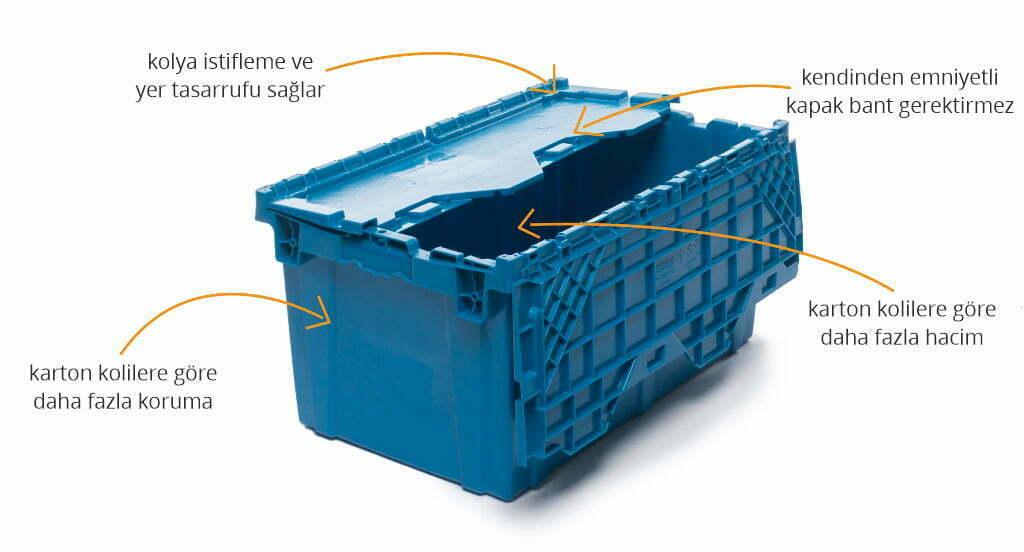 pratik taşıma kutusu İstanbul